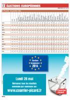 20140526-CP-Picardie-E2014-Résultats partiels