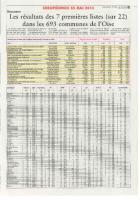 20140528-OH-Oise-E2014-Les résultats des 7 premières listes dans les 693 communes du département