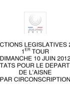 Législatives 2012-Aisne-Résultats du 1er tour-Par circonscription