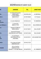 B2VE 60 - Listing des Ehpad de l'Oise - Au 10 novembre 2016