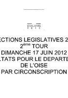 Législatives 2012-Oise-Résultats du 2nd tour-Par circonscription