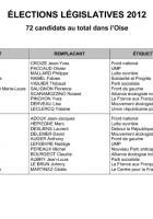 Législatives 2012-Tous les candidats dans l'Oise