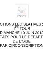 Législatives 2012-Oise-Résultats du 1er tour-Par circonscription