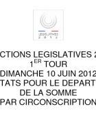 Législatives 2012-Somme-Résultats du 1er tour-Par circonscription