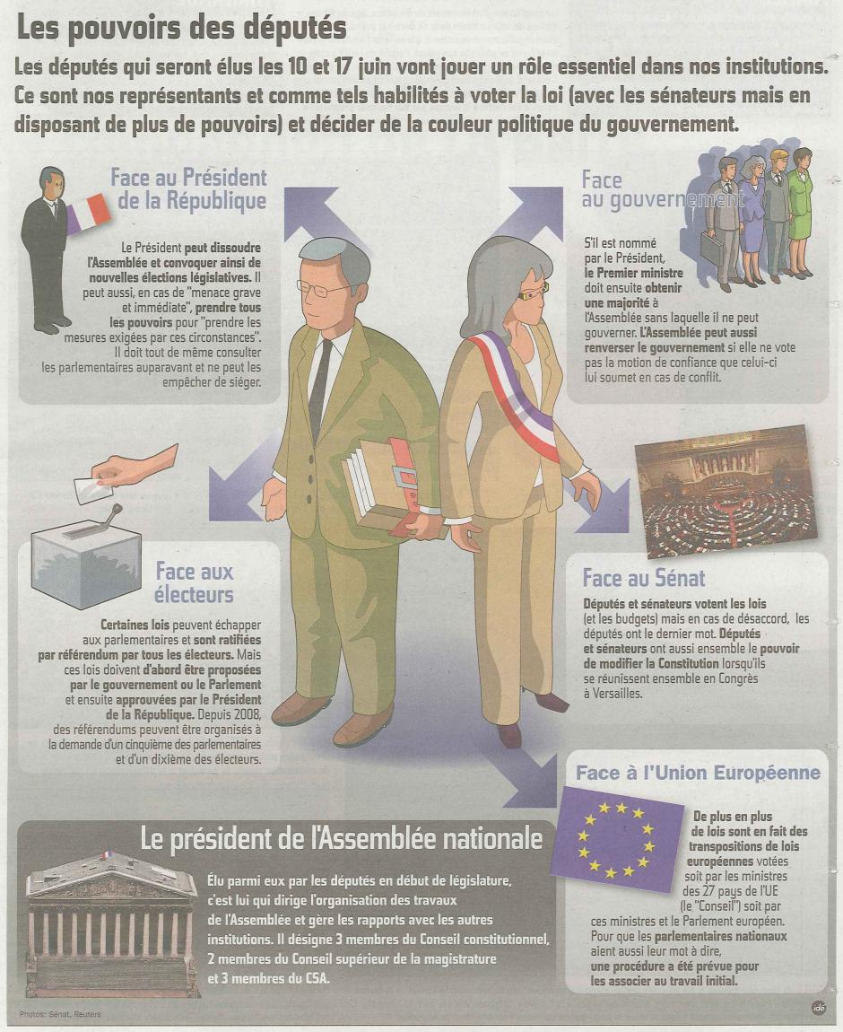 20120603-CP-Législatives-Les pouvoirs des députés