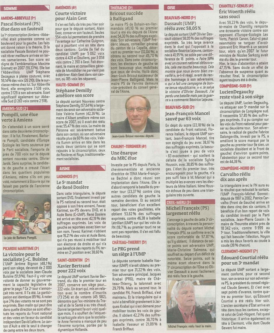 20120618-CP-Législatives-Les résultats en Picardie