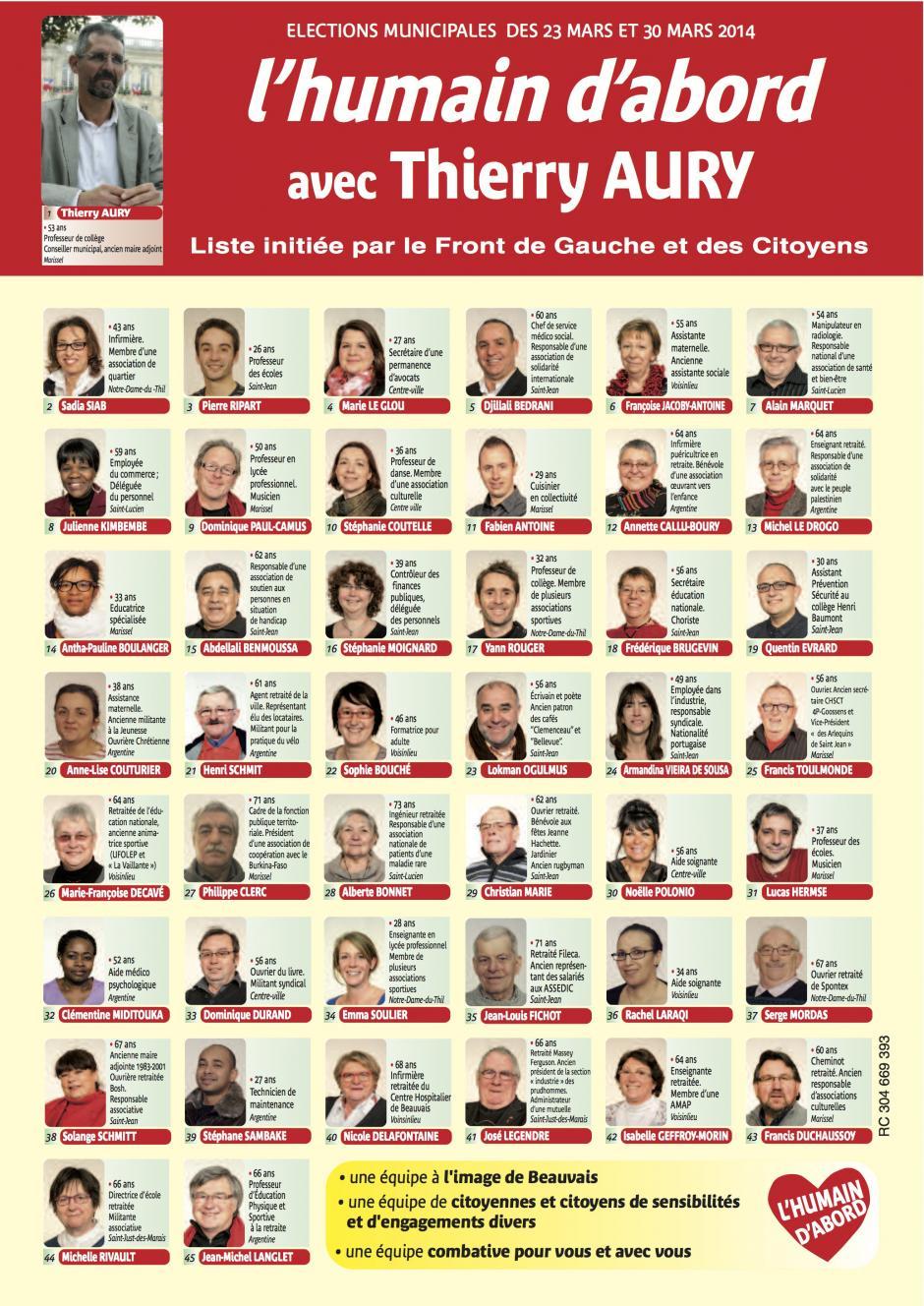 Élections municipales 2014 • Beauvais • Liste « L'humain d'abord »-Trombinoscope