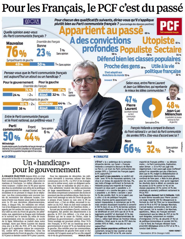 20150426-LeP-France-Pour les Français, le PCF c'est du passé