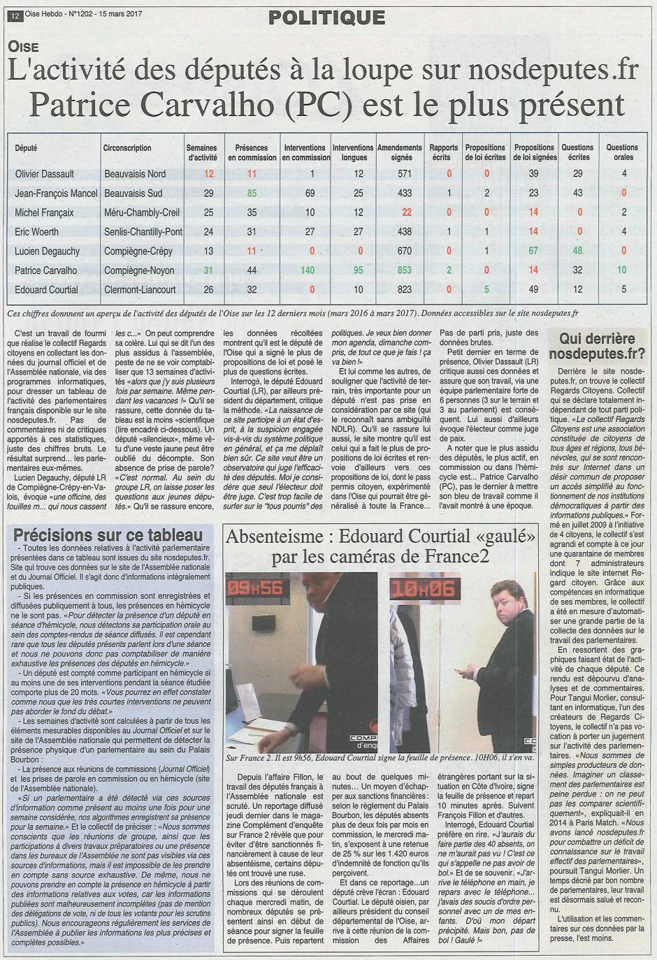 20170315-OH-France-L'activité des députés de l'Oise : Patrice Carvalho (PCF) est le plus présent [à l'Assemblée nationale]