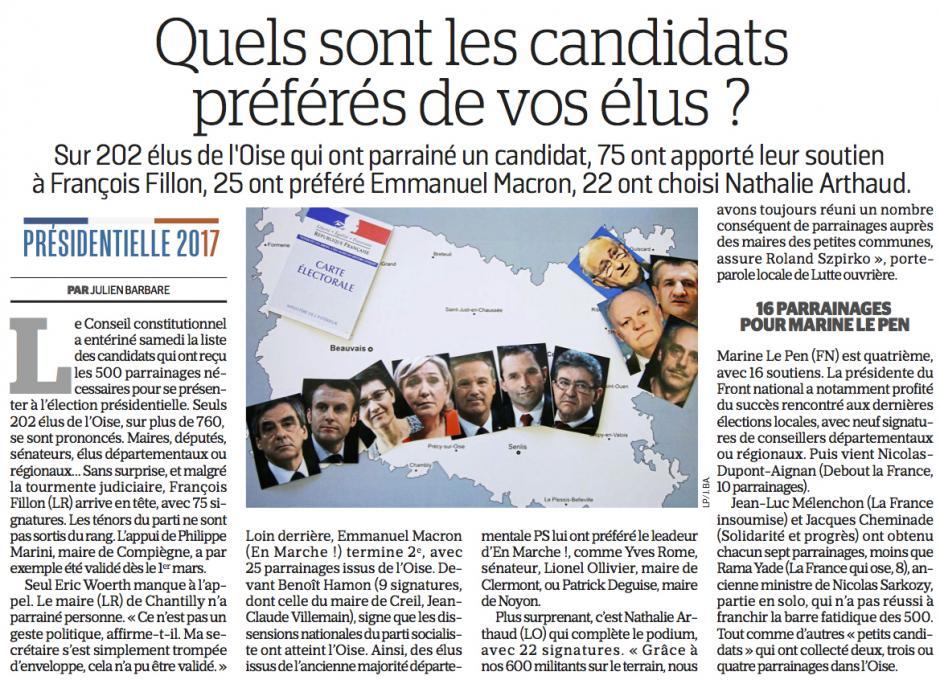 20170320-LeP-Oise-P2017-Quels sont les candidats préférés de vos élus ?