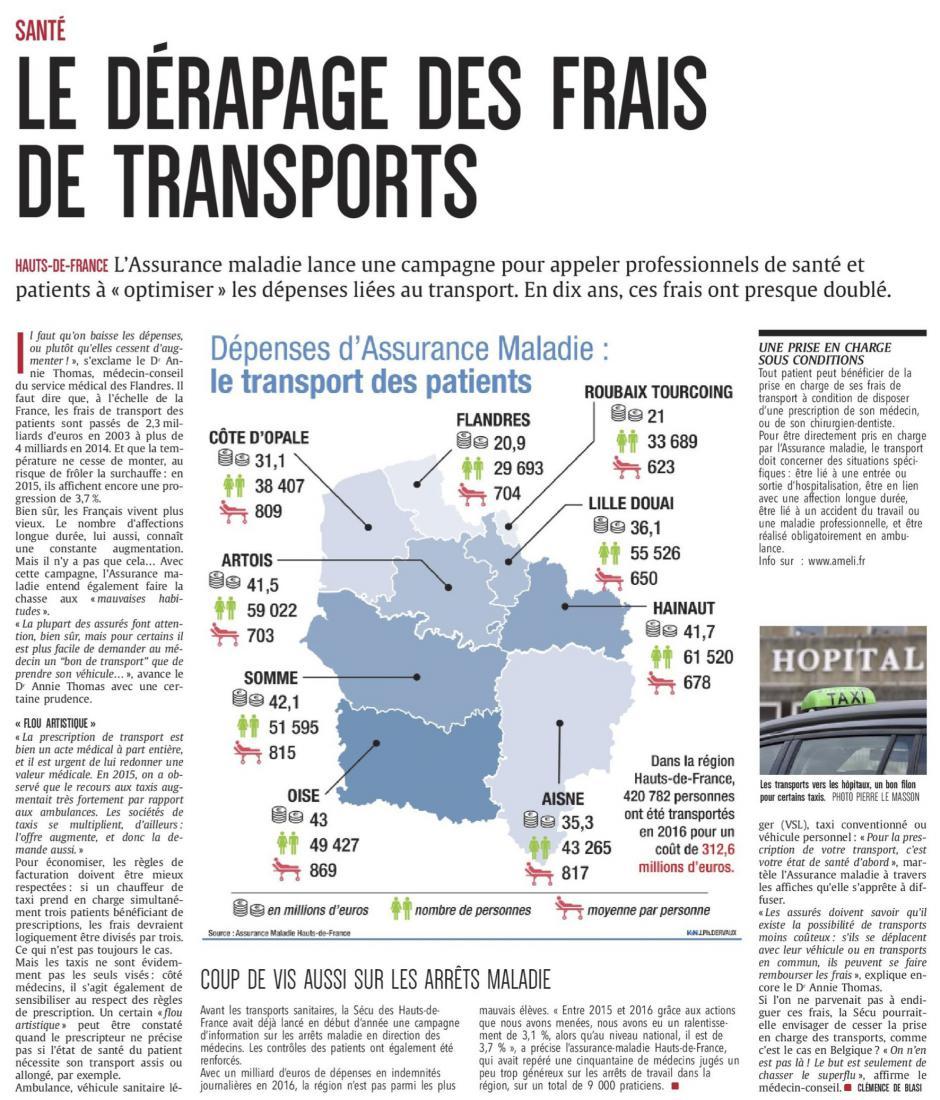 20170420-CP-Hauts-de-France-Santé : le dérapage des frais de transports
