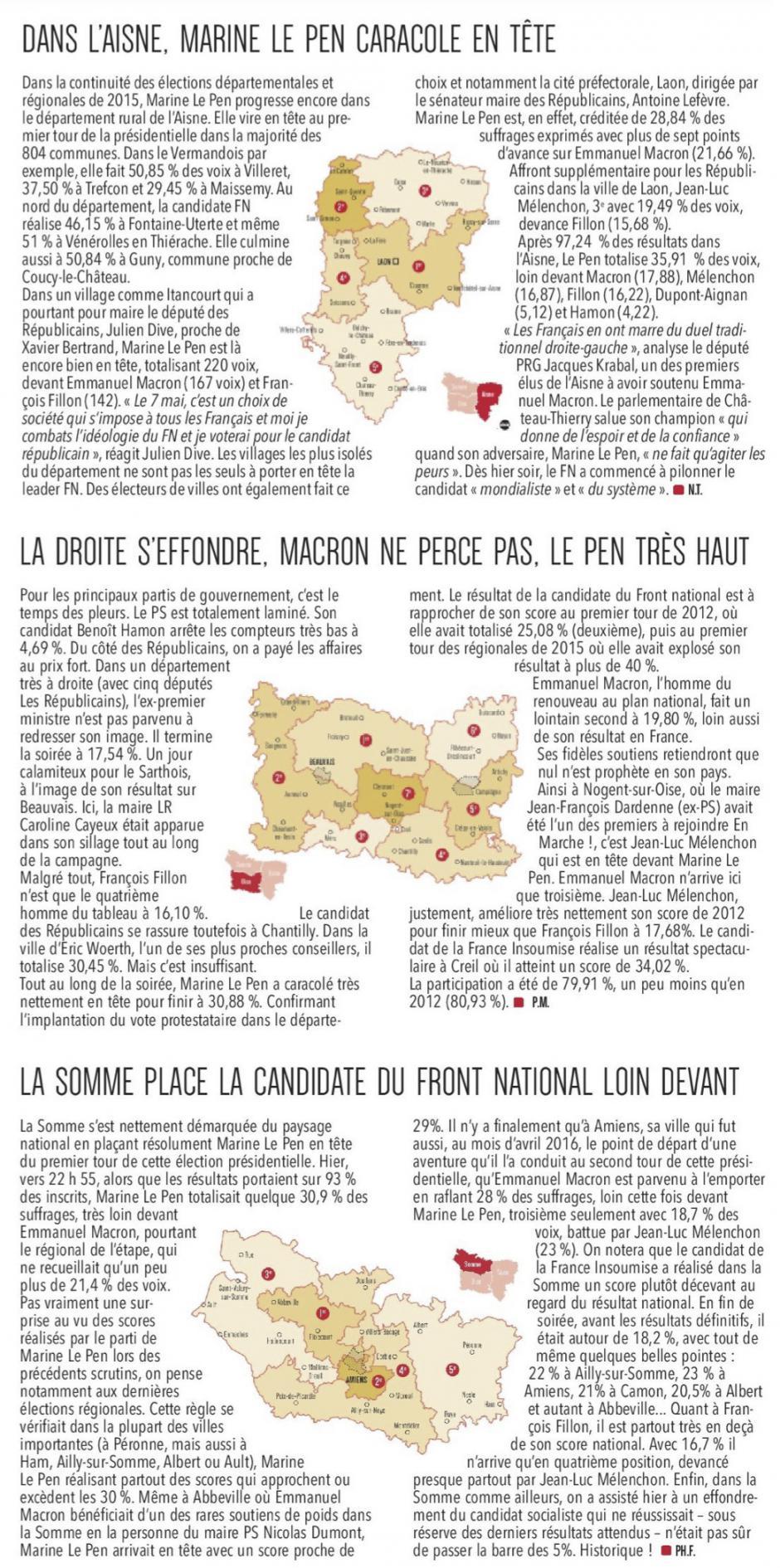 20170424-CP-Picardie-P2017-Analyse des résultats du premier tour de la Présidentielle