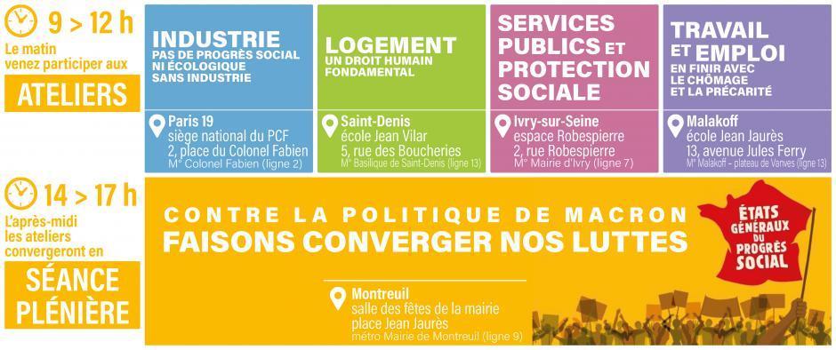 3 février, région parisienne - États généraux du progrès social : je participe !