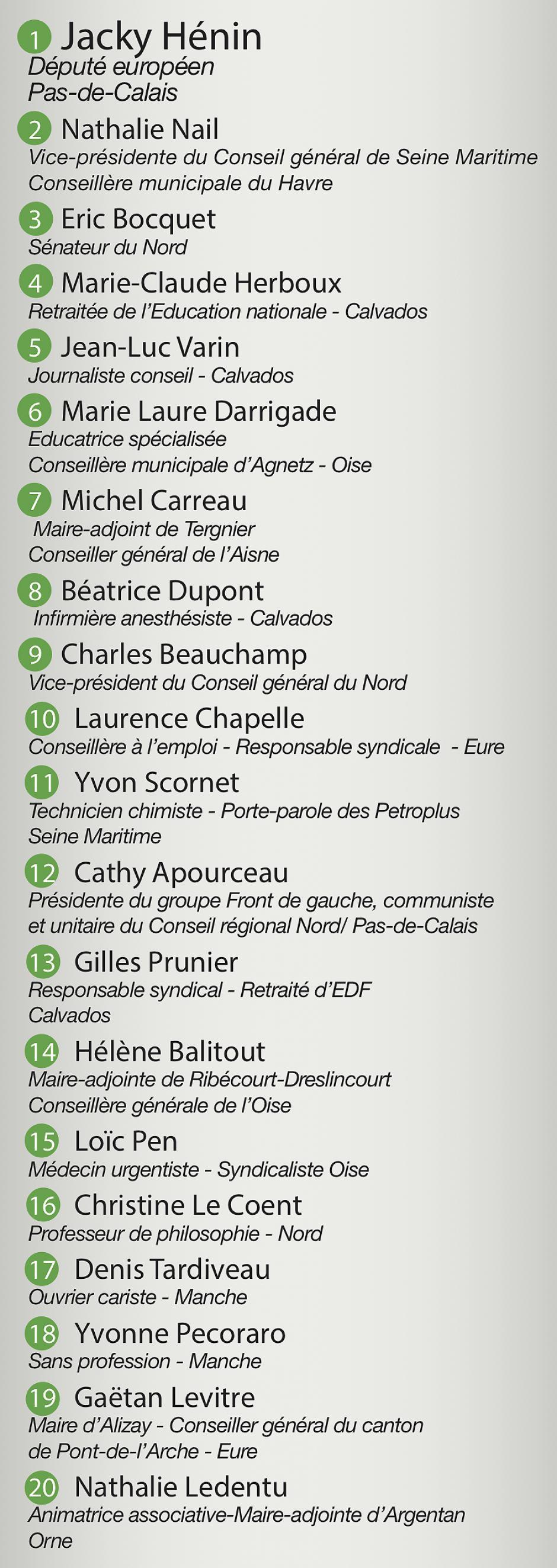 Européennes 2014 - Liste des candidat-e-s de la circonscription Nord-Ouest - 28 avril 2014