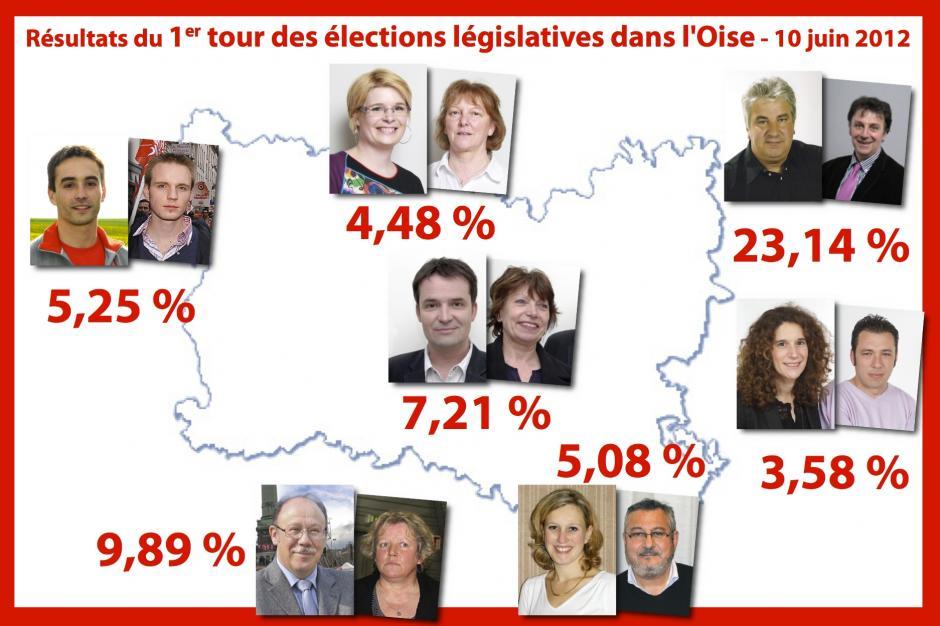 Législatives 2012-Oise-Résultats du 1er tour