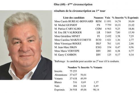 Législatives : les résultats dans la 6e circonscription - 12 juin 2017